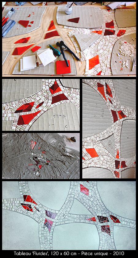 Fluides : Tableau en mosaïque